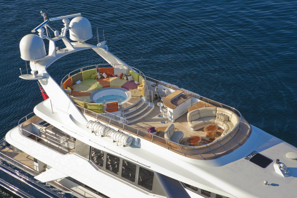 Yacht SISTER ACT -  Sundeck From Above