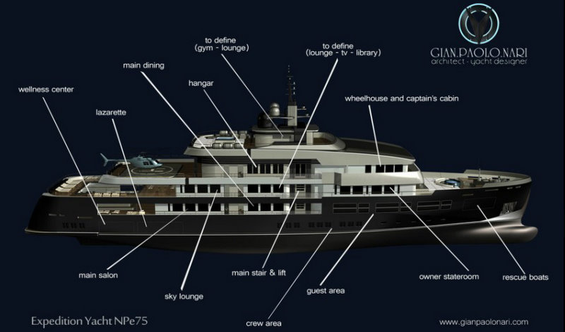 The 75m Expedition Yacht NPe75 by Gian Paolo Nari