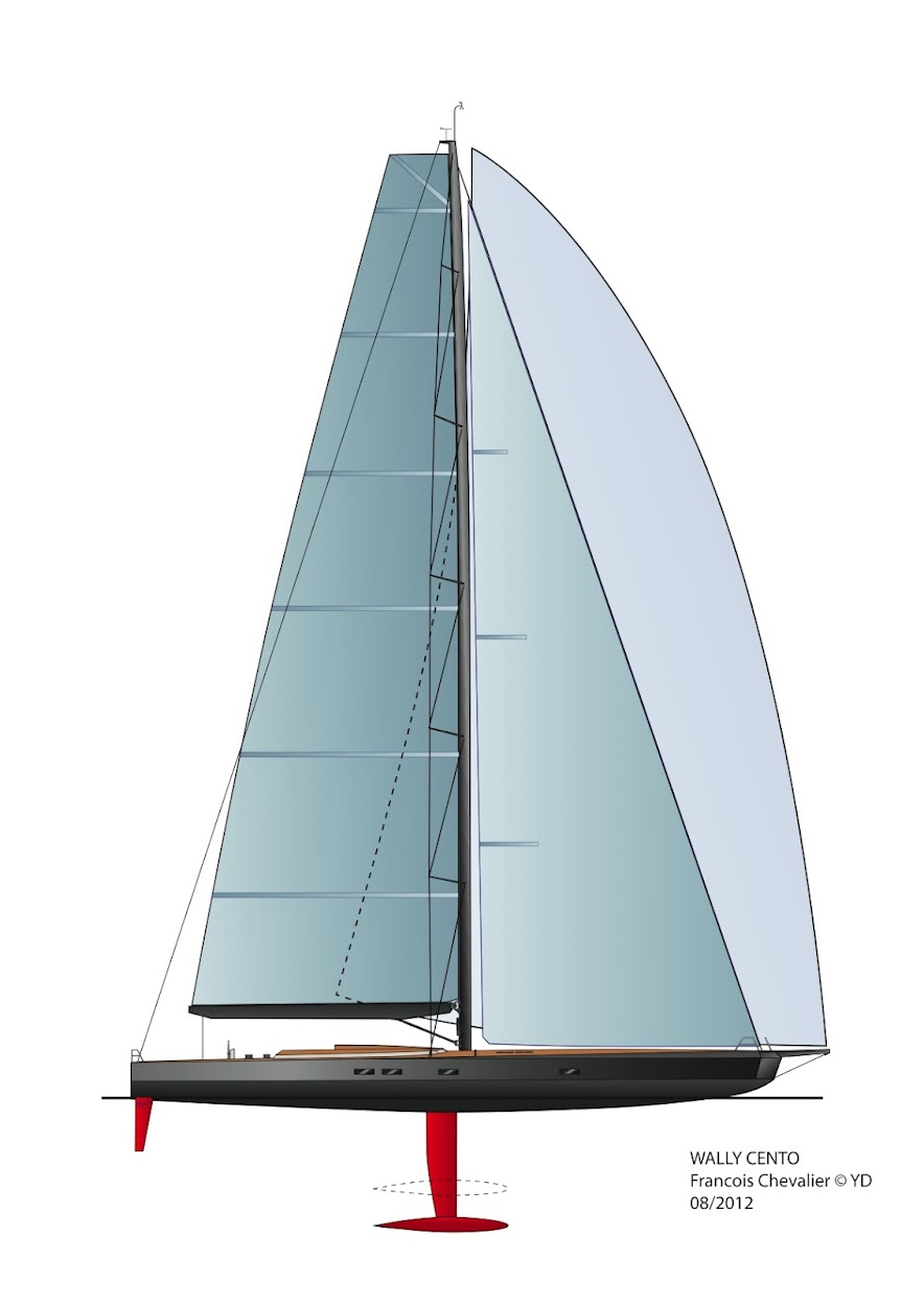 Figure 3- WallyCento yacht - sailplan