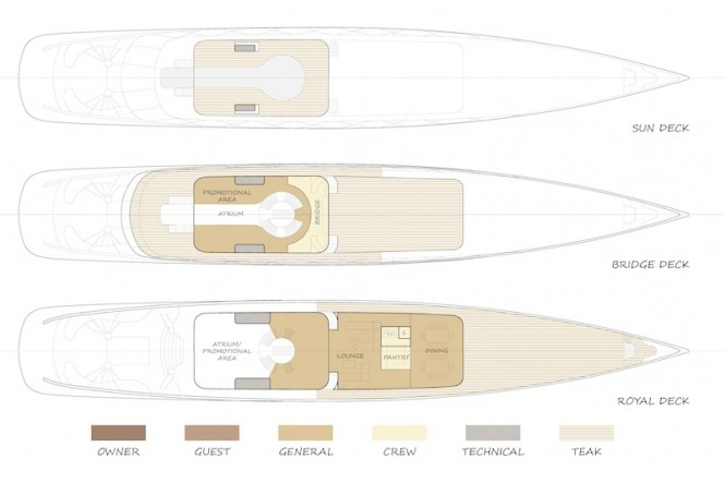 Future Concept Feadship Royale superyacht - layout