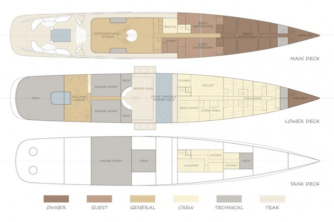 Future Concept Feadship Royale yacht - layout