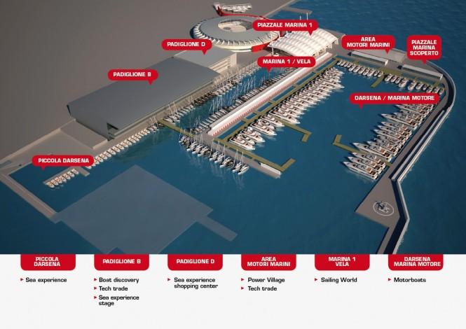 Genoa Boat Show - Layout