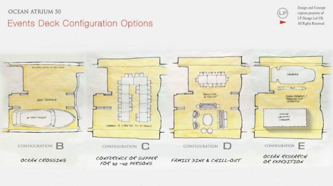 Ocean Atrium 50 superyacht concept - Events Deck Amidships