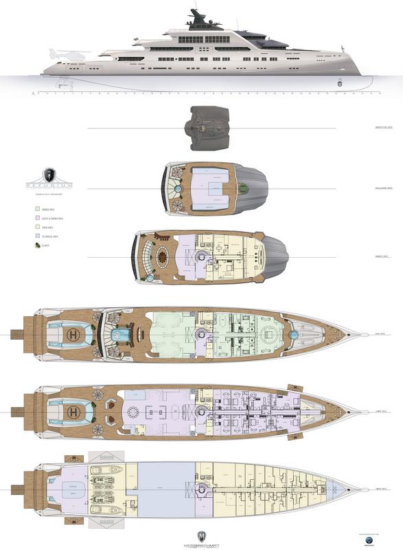 mtt-refugium yacht