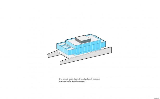 GLASS super yacht concept - Diagram