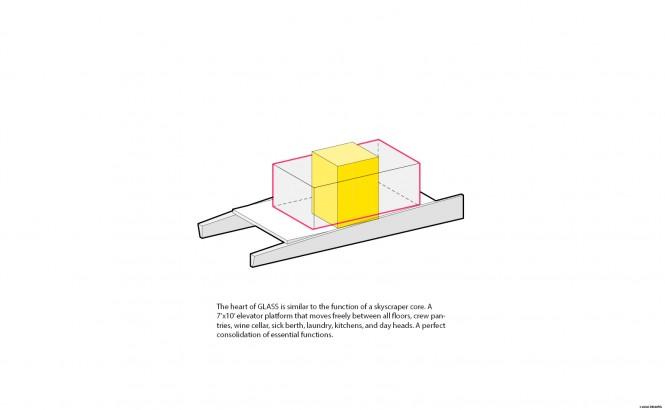 GLASS superyacht design