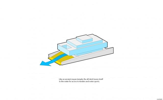 GLASS yacht concept - Diagram