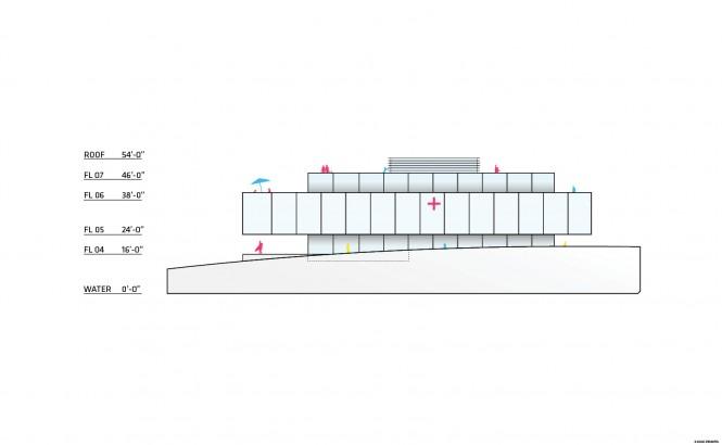 Luxury yacht GLASS design - Diagram
