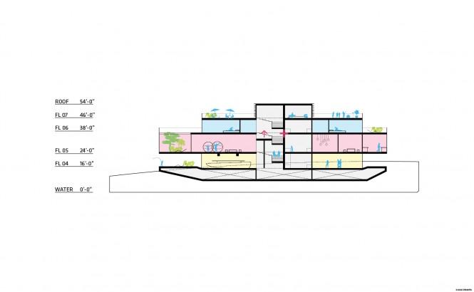 Motor yacht GLASS design - Diagram