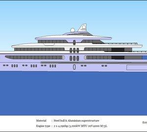 Latest 105m motor yacht concept by Abdulbaki Senol