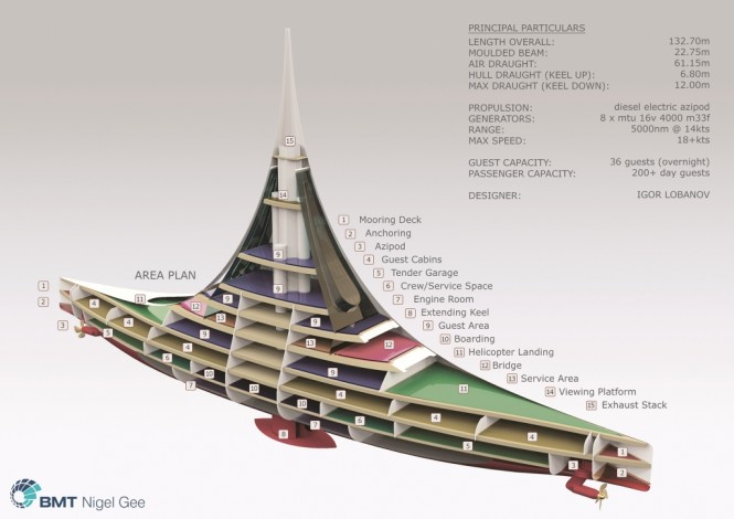 Luxury yacht STAR