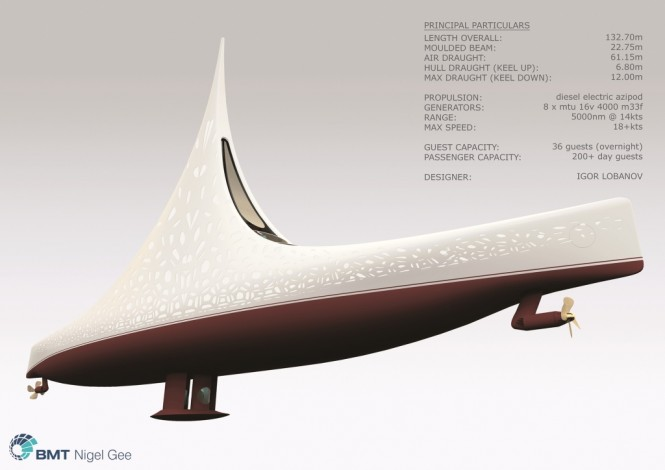 STAR yacht project