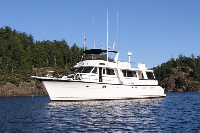 VIAGGIO yacht - Profile