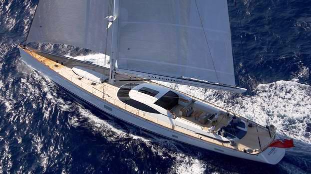 Sailing yacht Artemis