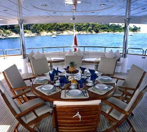 Charter M/Y WHEELS in Sicily and the Ionian Islands