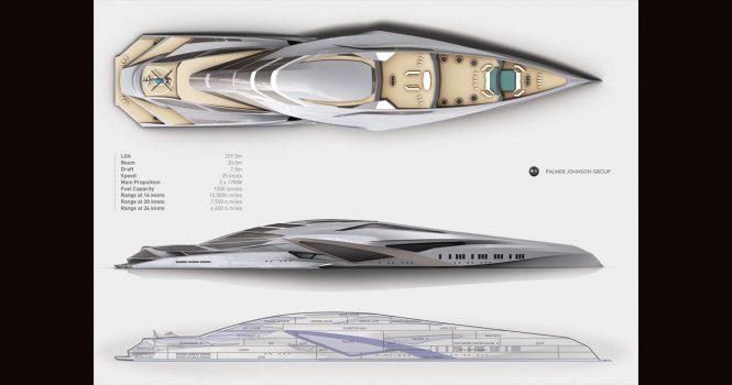 Technical specs © Chalhun Design