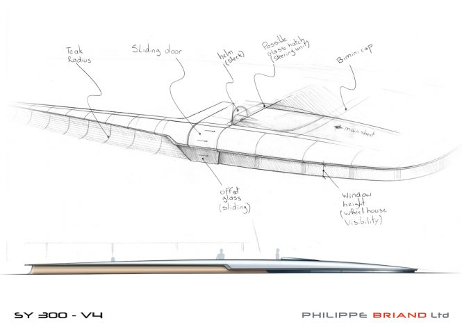 SY300 roof sketch by Philippe Briand