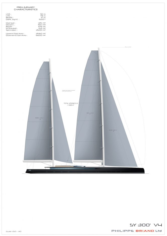 SY300 sail plan by Philippe Briand